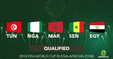 African teams at the world cup