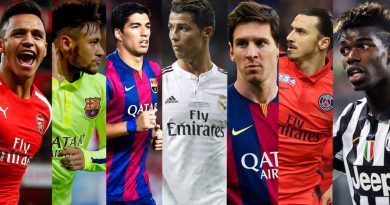 top ten most expensive players in the world