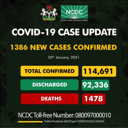Latest COVID-19 Update in Nigeria
